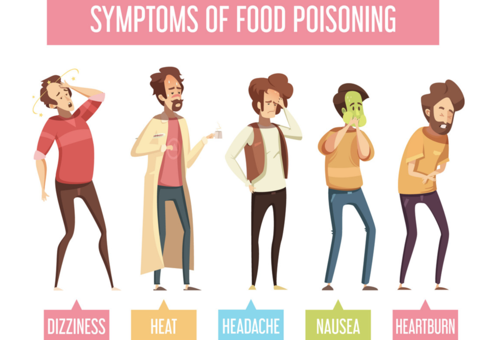 4 Steps To Avoid Food Poisoning Euro American Connections Homecare