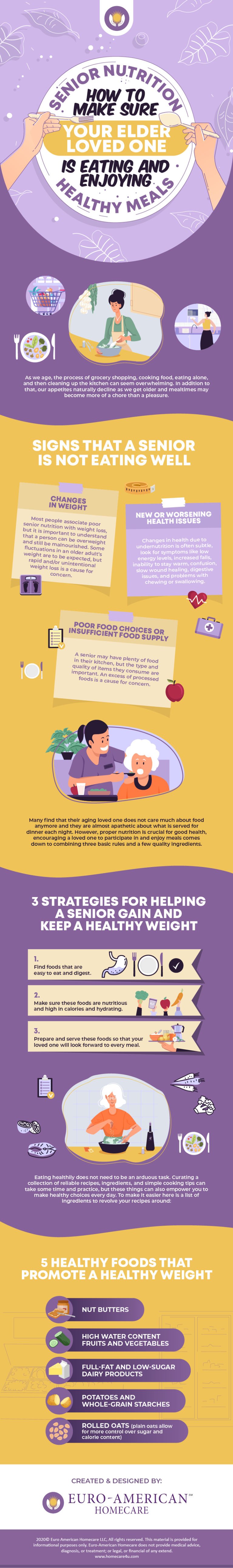 Senior-Nutrition-How-to-Make-Sure-Your-Elder-Loved-One-Is-Eating-and-Enjoying-Healthy-Meals infographic